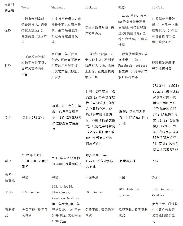 特种部队之歌歌谱