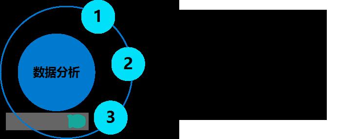 logo 标识 标志 设计 矢量 矢量图 素材 图标 696_285