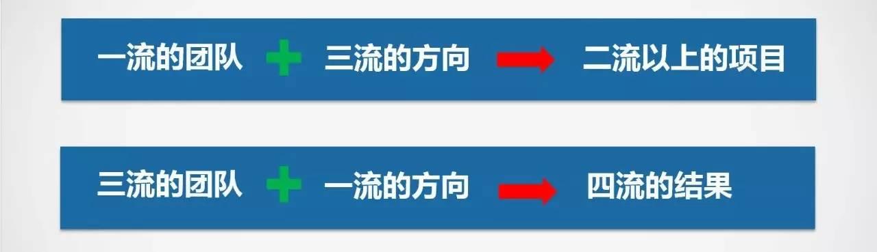 吴世春:投了近200个案子,收获了28条投资认知
