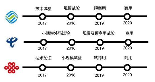 上市新机、出货量均减少,中国手机市场将遭遇黑色2018?