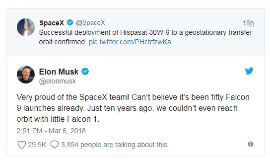 """马斯克在SpaceX再次发射成功消息的下面回复:""""我对SpaceX团队感到特别骄傲!不敢相信这是猎鹰9号火箭第50次发射。就在10年前,我们用小体积的'猎鹰1号'火箭甚至连轨道都上不去。"""""""