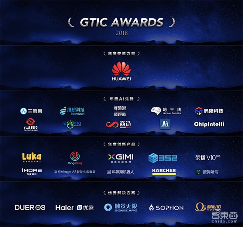 GTIC AWARDS 2018