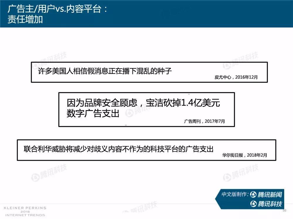 2018互联网女皇报告中文完整版来了!
