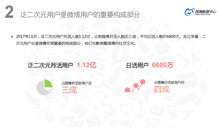 """爱奇艺、虎牙、B站股价齐跌,但中国视频网站的""""美股梦""""仍值期待"""