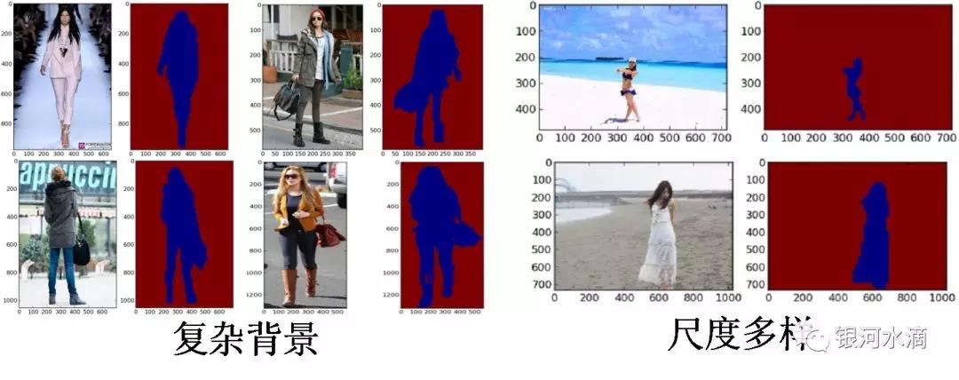 银河水滴人形图像分割方法获美国专利授权 步态识别技术再获重大突破