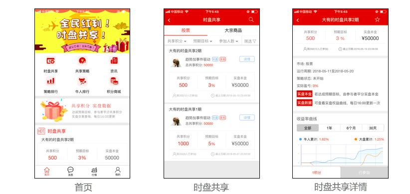 北京创世融网络科技有限公司是一家金融数据和